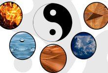 חמשת האלמנטים
